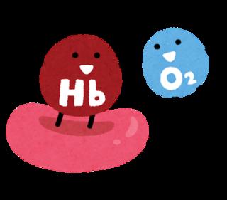 body_hemoglobin_o2_ketsugou.png